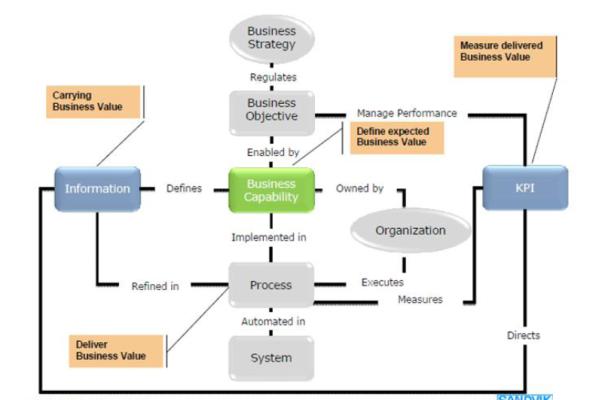 استراتژی - فرایند.png