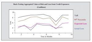 تحلیل ریسک سازمانی